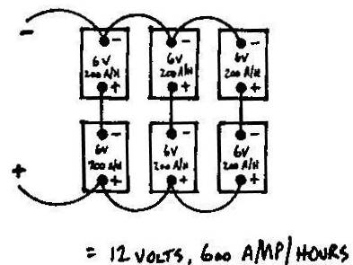Otherpower battery wiring on wiring diagram for a 48 volt club car